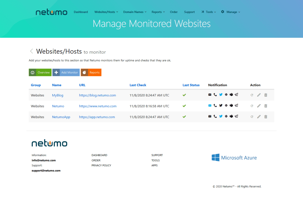 Netumo - Monitoring Websites and Hosts